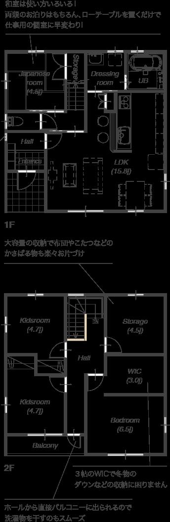 プラン紹介2F